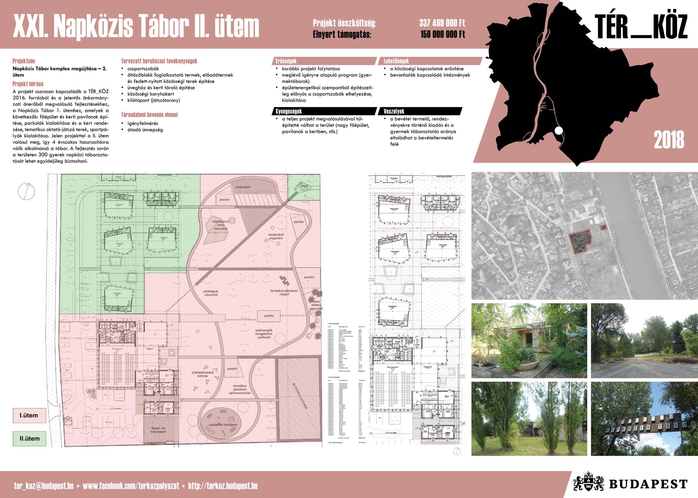 TK18_tablo22_Napkozis