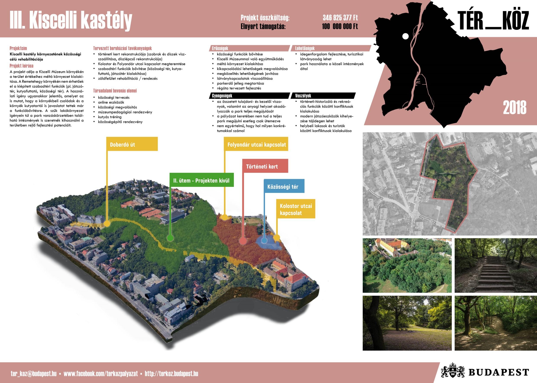 TK18_tablo4_Kiscelli